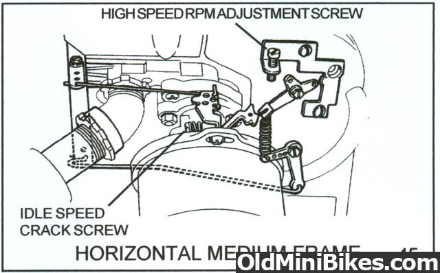 Linkage diagram throttle tecumseh Tecumseh 5hp