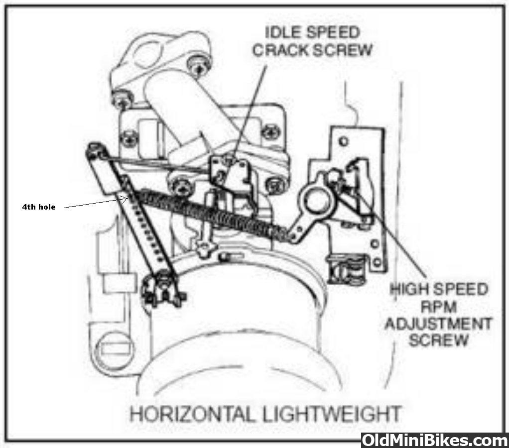 5hp Tecumseh Throttle Linkage Diagram Agcrewall 5 Hp Engine Is My Hooked Up Right Now With Video